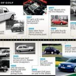 Where To Buy Used Volkswagen Golf Vancouver BC Social Media Autos
